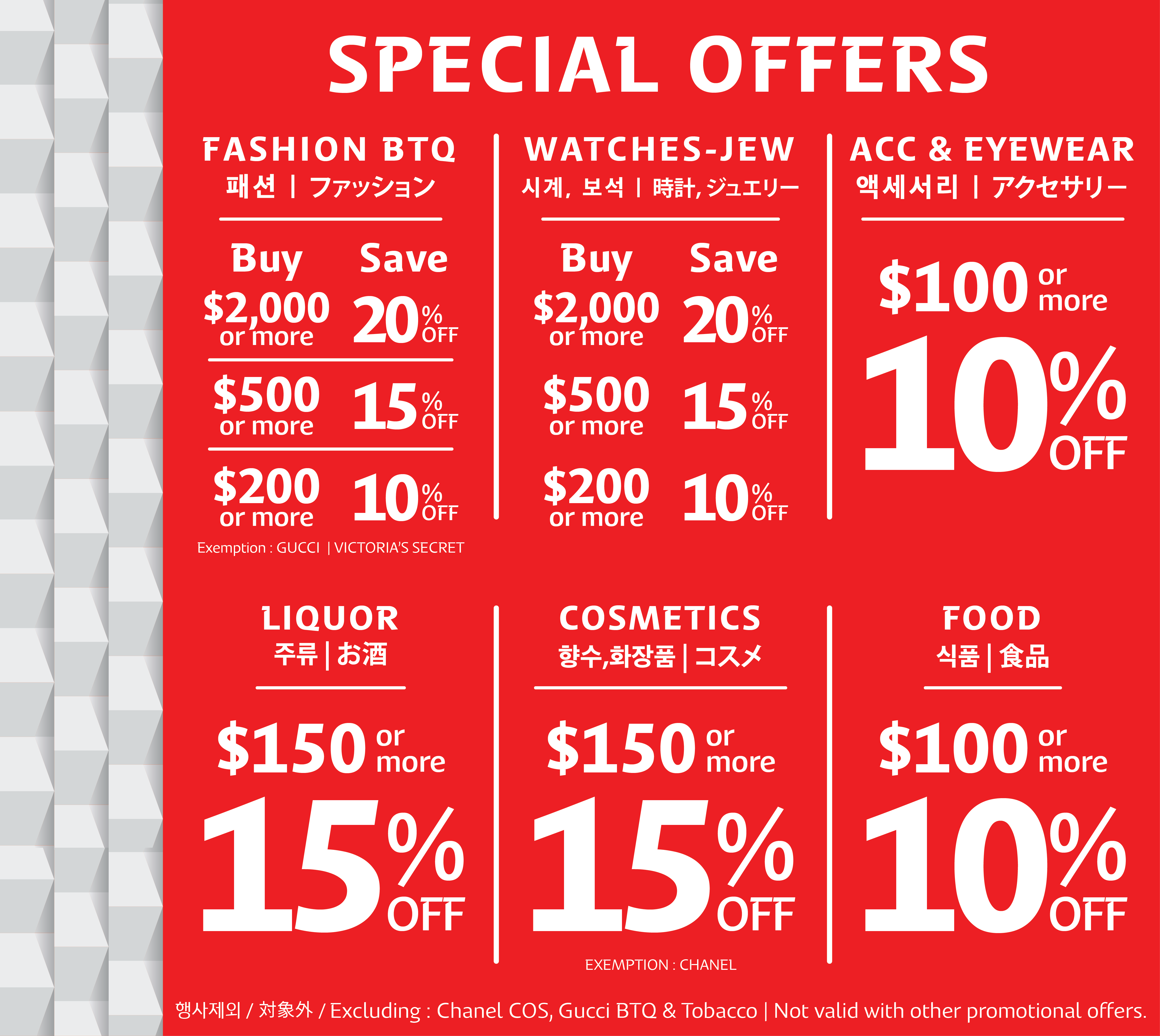Lotte duty free discount coupon